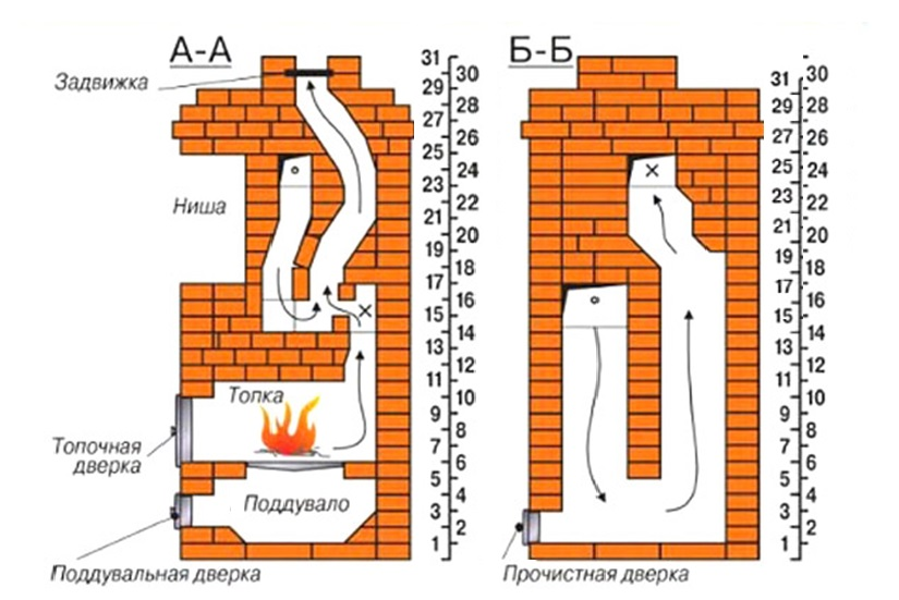 Как построить печь из кирпича чертежи