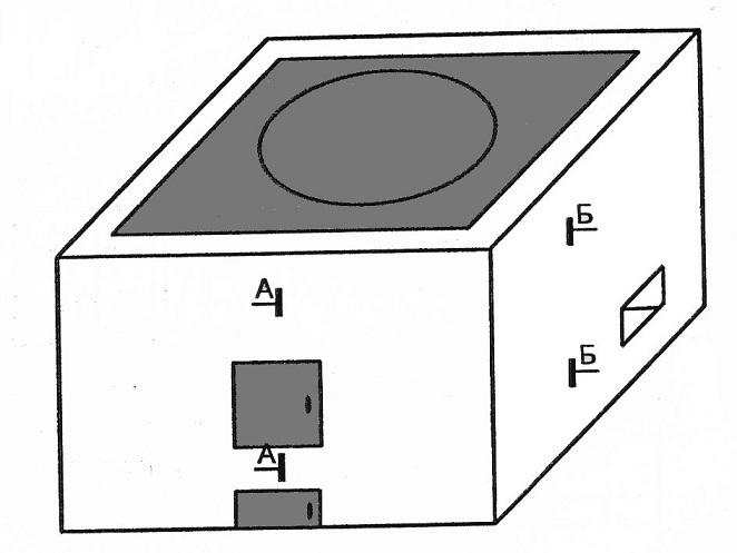 Печка под казан своими руками чертежи 129